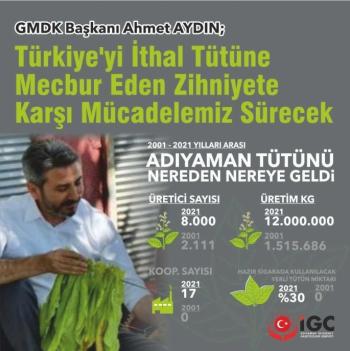 Ak Parti GMDK Başkanı Aydın; Çiftçimizin Alın Terini Kimseye Yedirmeyiz