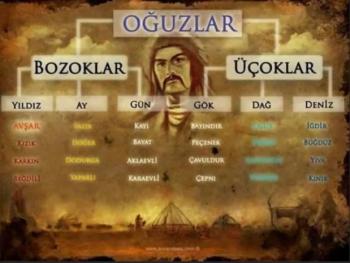 İşte Adıyaman'da Yaşayan Türk Boyu